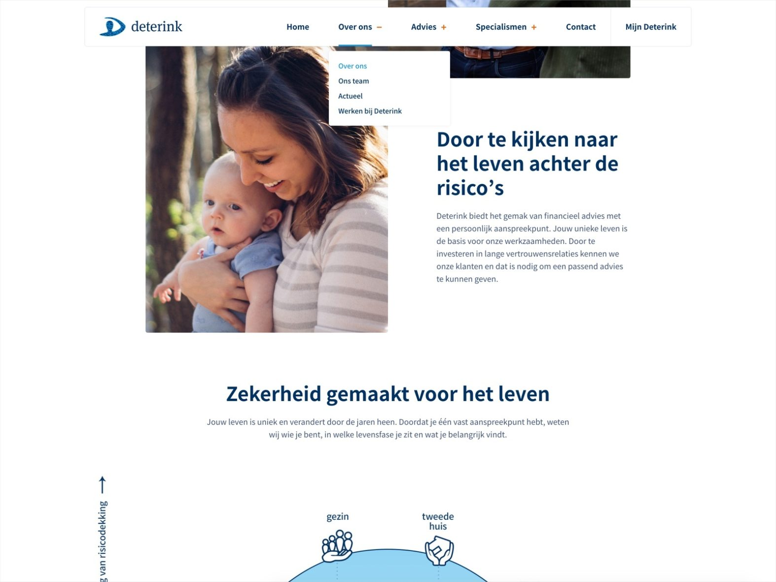 Website voor Deterink Financieel Advies